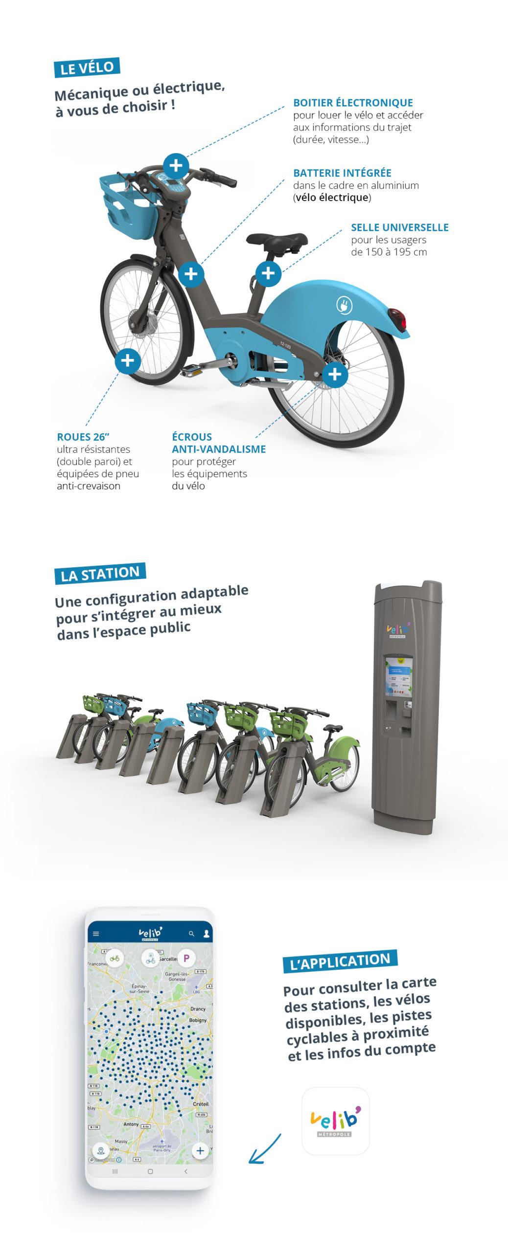 Infographie : les vélos en libre-service (VLS)
